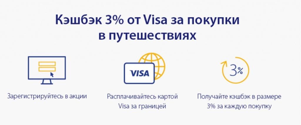 Кэшбэк от виза.jpg